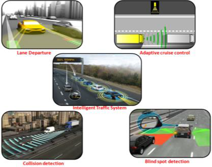 Intelligent Autonomous On-Line System for Vehicles