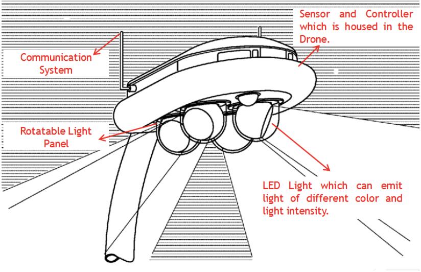 """SENSOR-BASED CONTROLLABLE LIGHTING SYSTEM"""